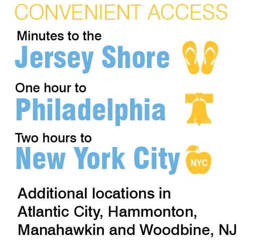 Convenient Access from New York City, Philadelphia, and the Jersey Shore