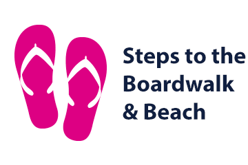Steps to the Boardwalk & Beach infographic