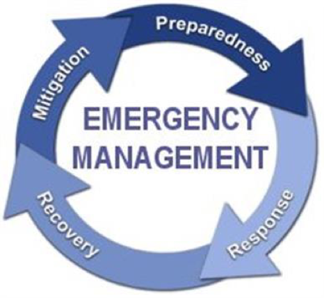 Emergency Management Phases - Mitigation, Prepardness, Response and Recovery