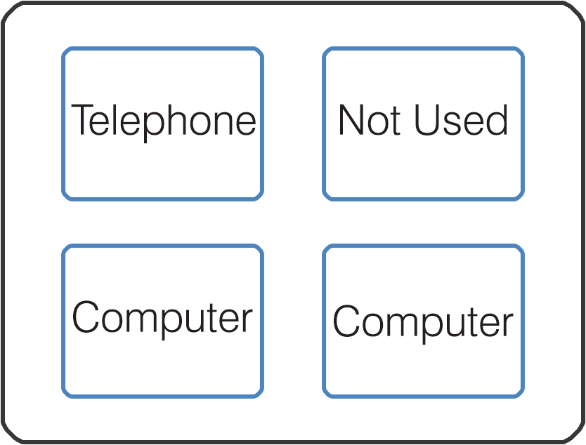 description: a wall plate diagram displaying ports clockwise from the top-left: telephone, not used, computer, computer