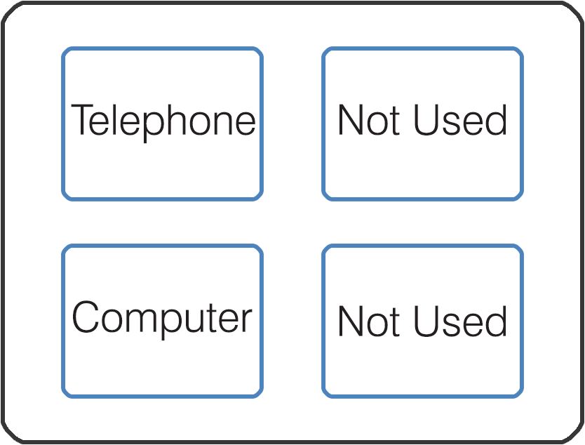description: a wall plate diagram displaying ports clockwise from the top-left: telephone, not used, not used, computer